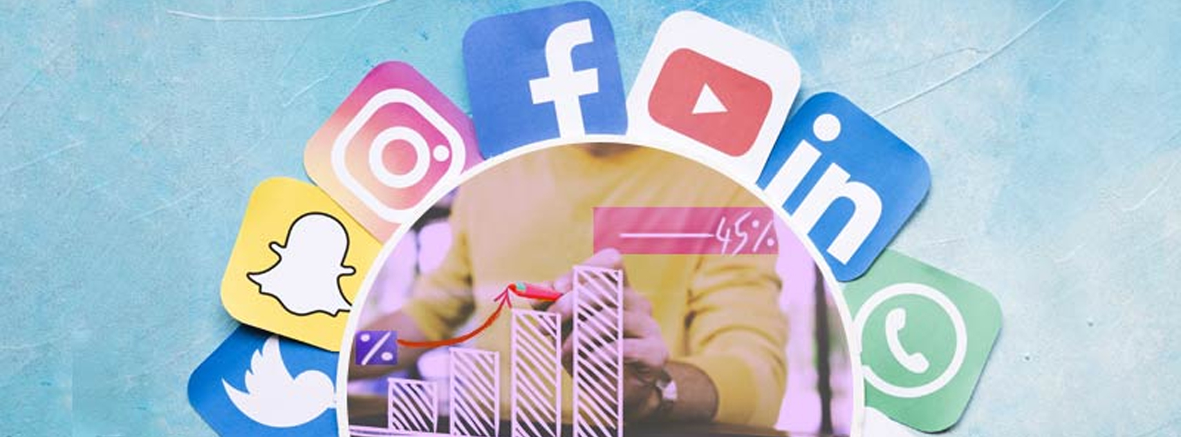 Social Media Marketing – Can it Make Your Company More Visible?